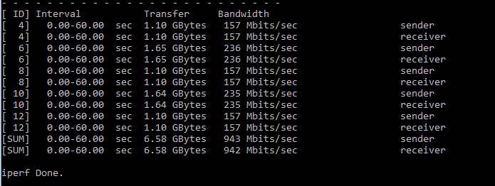DIR-885 iPerf3 LAN Intel